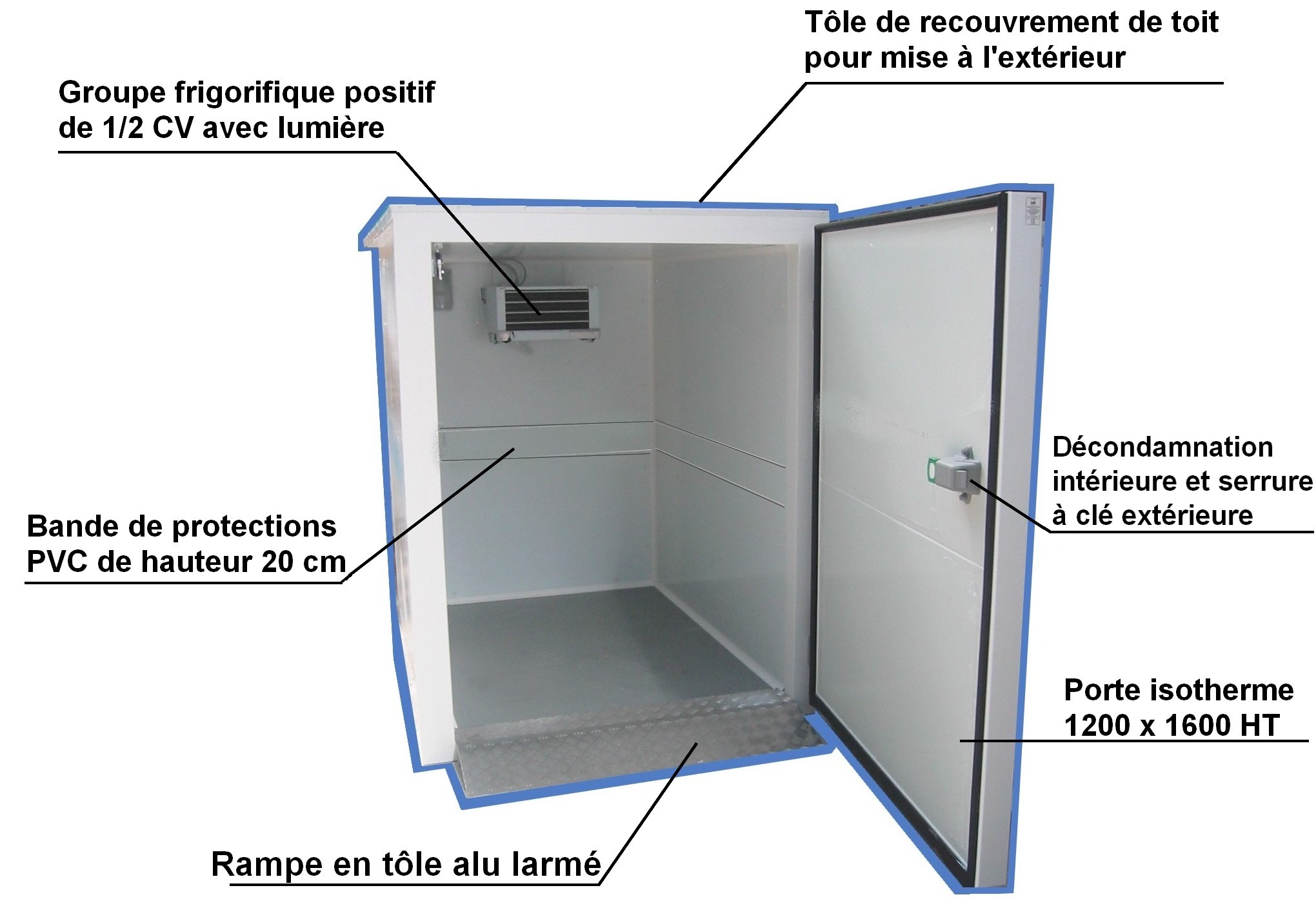 Chambre froide: pour bien conserver de la viande
